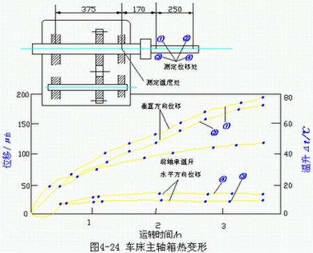 m1432a万能外圆磨床电路图